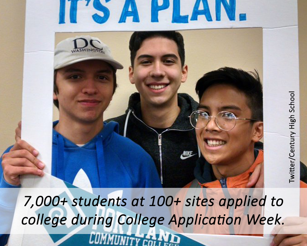 7000+ students applied during CAW