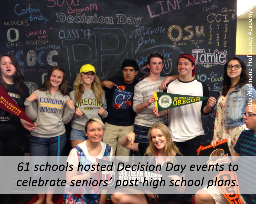Decision Day held at 60+ schools